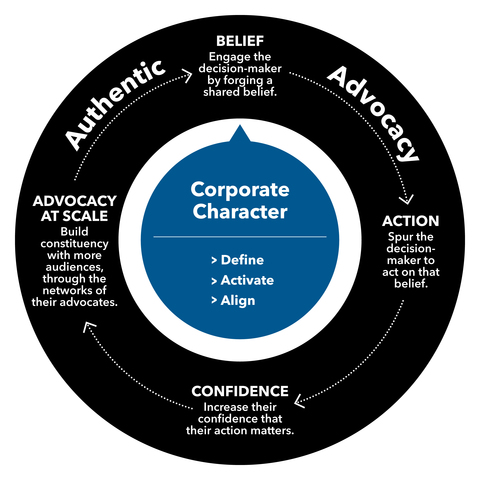 The Page New Model for Enterprise Communications